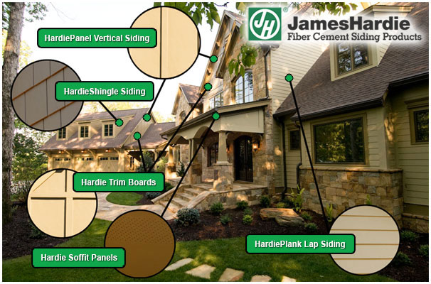 James hardie siding iron river construction for Fire resistant house siding material hardboard