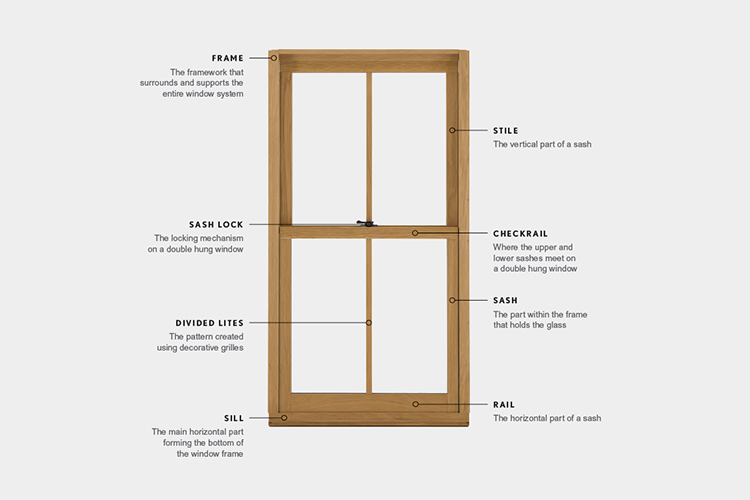 Window Replacement Terms